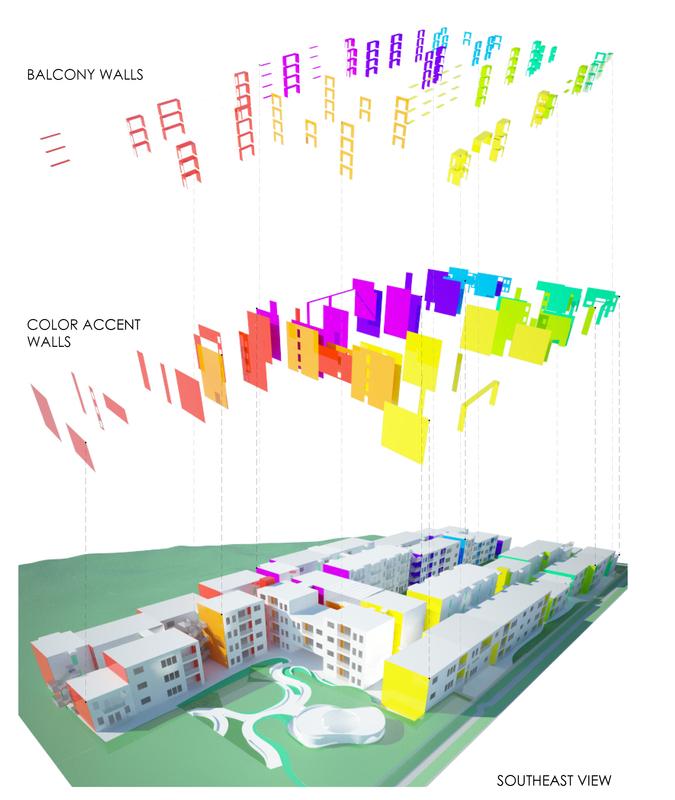 03 ocv   color diagram
