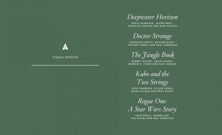 Visual effects oscars 2017