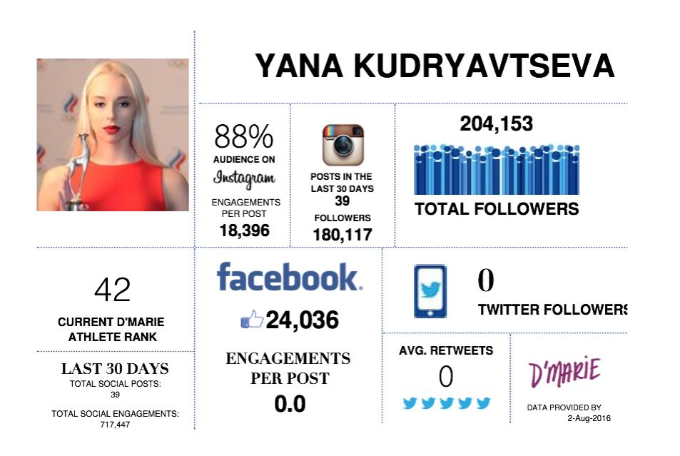 Yana_Kudryavtseva