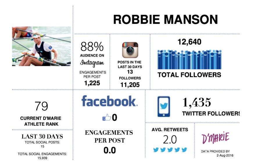 Robbie_Manson