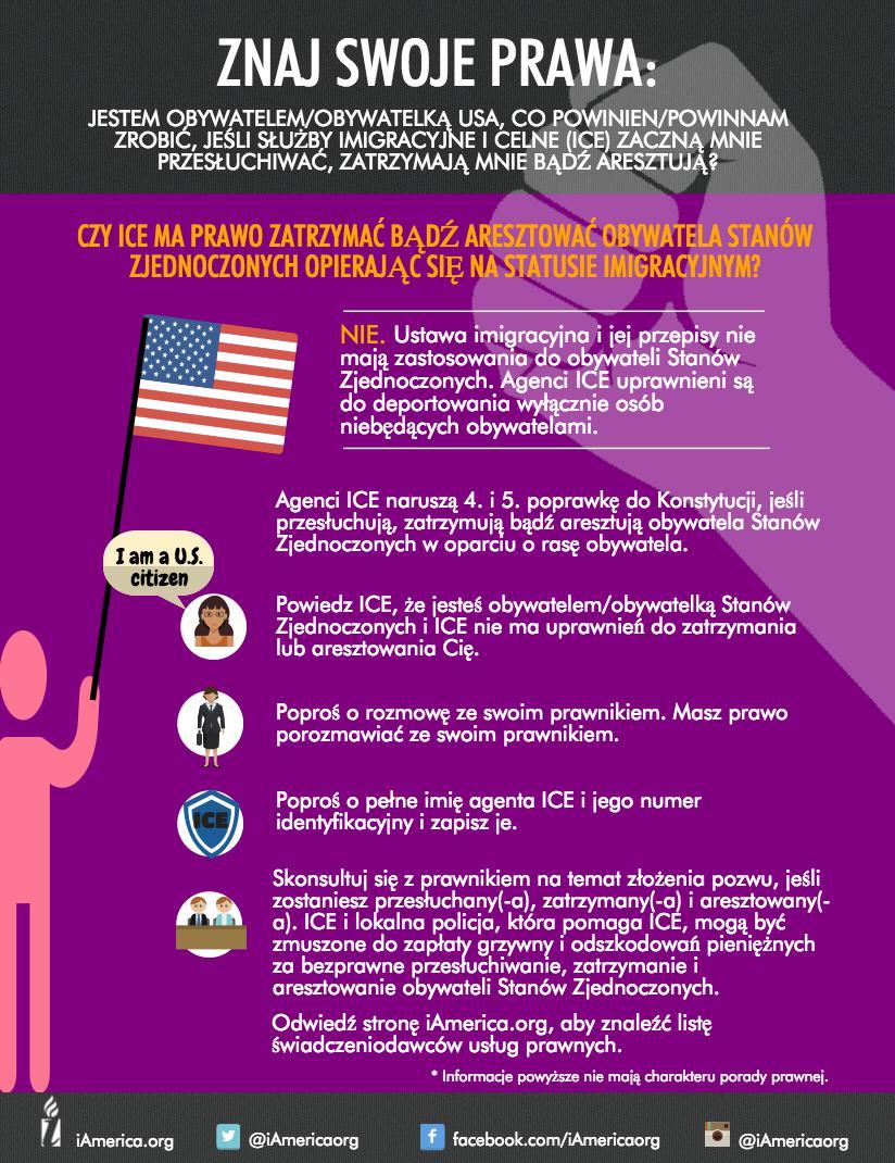 Poznaj Swoje Prawa Iamerica