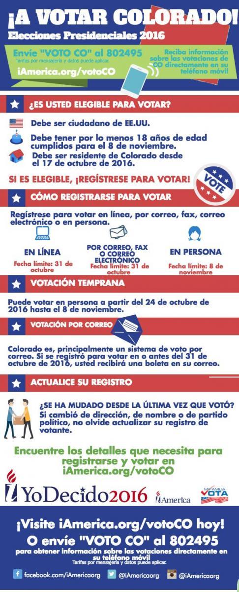 Votar en Colorado | iAmerica