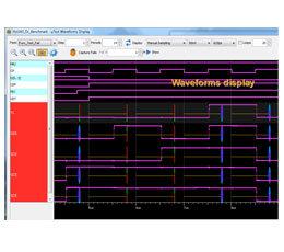 Waveforms display