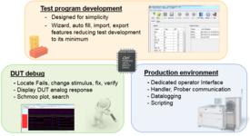 MuTool software functionalities