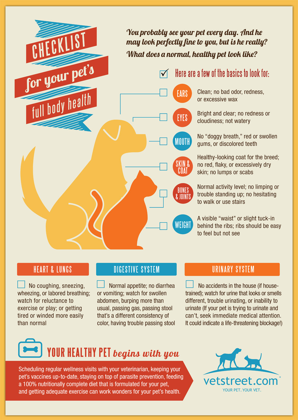our checklist for your pet s full body health