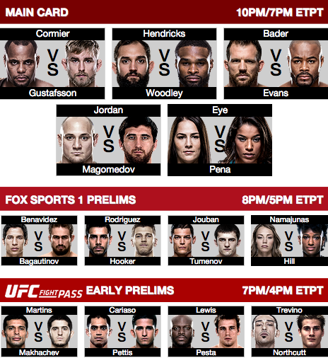 UFC 192 Line Up | Sherdog Foru...