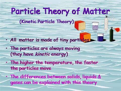 Particle Theory |authorSTREAM
