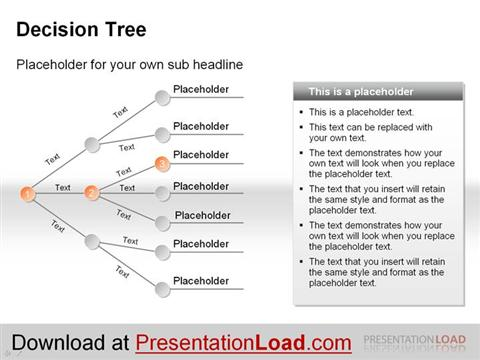 Decision Tree PPT Templates authorSTREAM – Decision Tree Template