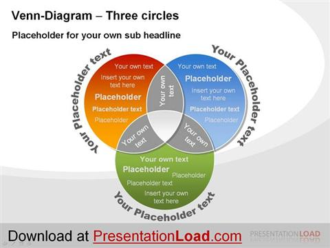 powerpoint venn diagrams template authorstream. Black Bedroom Furniture Sets. Home Design Ideas