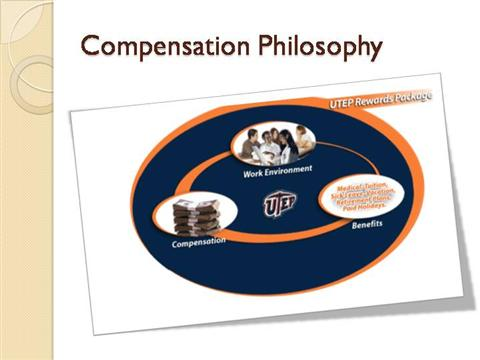 compensation philosophy Compensation philosophy  evaluate the current compensation philosophy for your organization or an organization of your choosing (from a third-person perspective.
