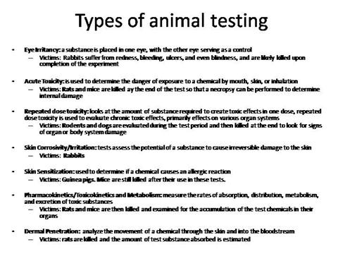 the debate over animal testing essay Animal experimentation and testing is regulated by the animal welfare act, which defines animal as any warm blooded animal this excludes birds, fish, rats, cold blood animals and farm animals (regardless of warm or cold blooded) from experimentation and testing.