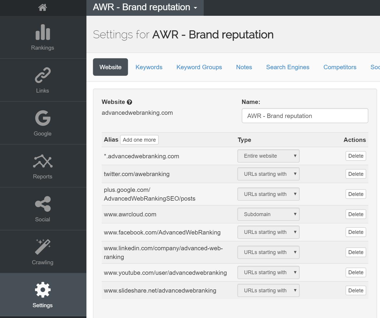 AWR all URLs