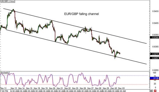 eurgbp (1)