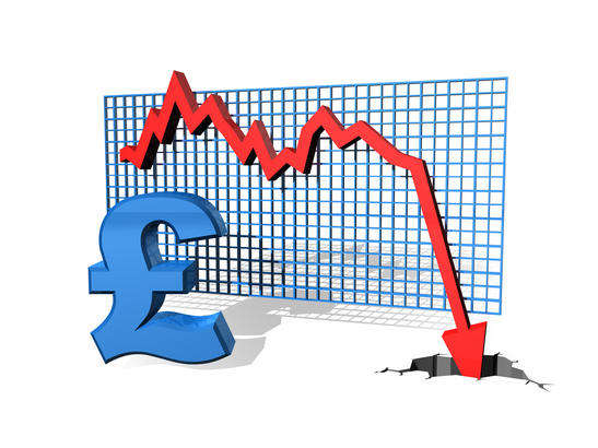 weak pound uk inflation
