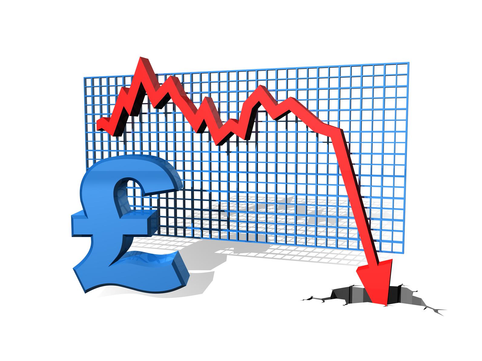 weak pound uk inflation