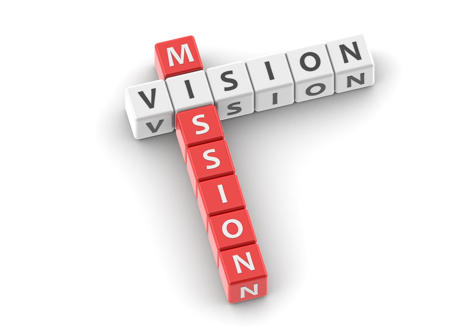 forex mission vision statement