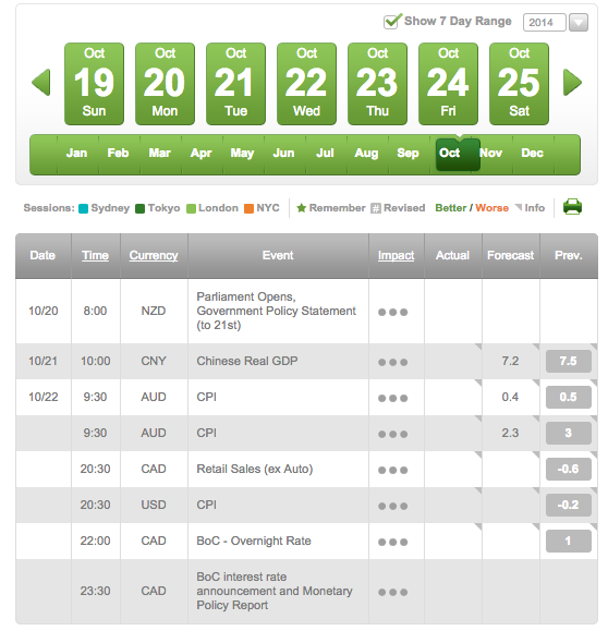 Forex Comdoll Calendar