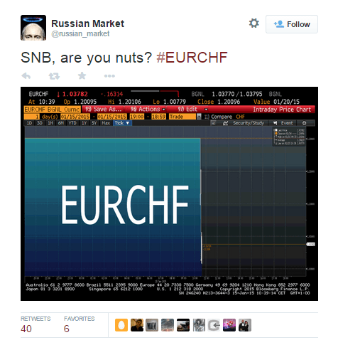 SNB, are you nuts? #EURCHF - @russian_market