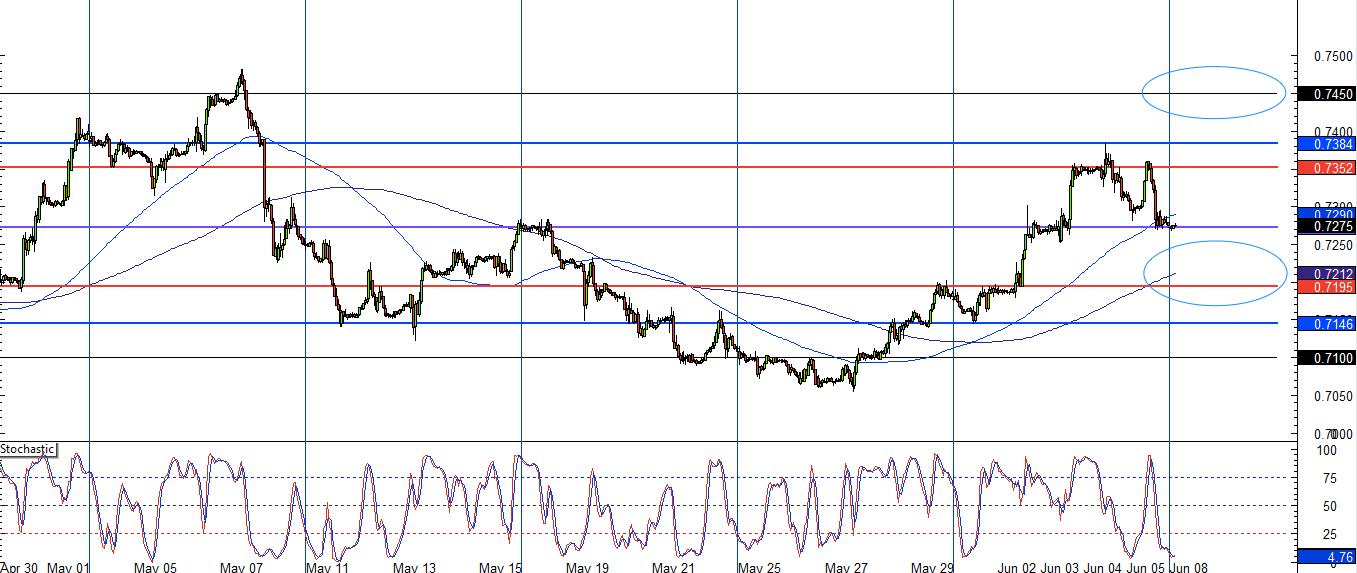 EURGBP_20150608