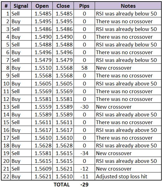 GU Forex Chart: August 10 - 14, 2015