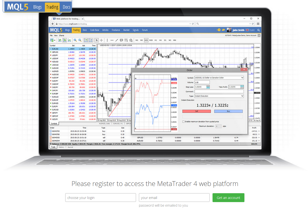 What is metatrader 4 macbook
