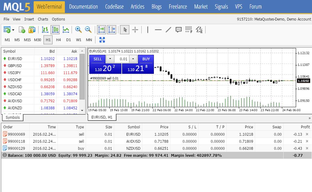 Forex web platform
