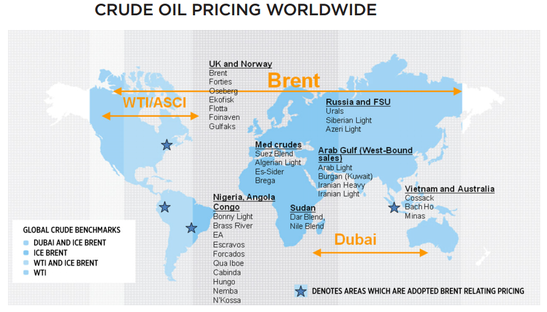 Crude Oil Pricing Benchmarks