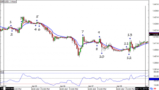 GBP/USD: 1-hour Forex Chart
