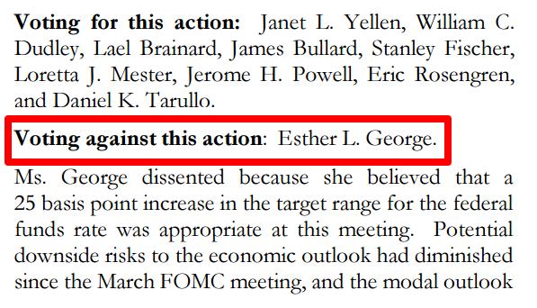 FOMC members vote
