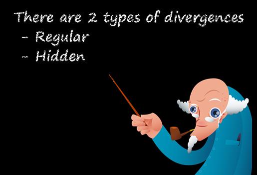 Regular and Hidden Divergences