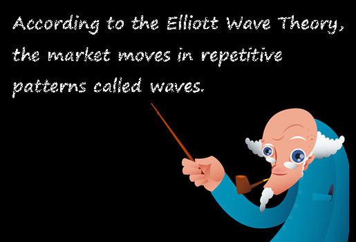 Elliott Wave Theory Tips For Forex Trading