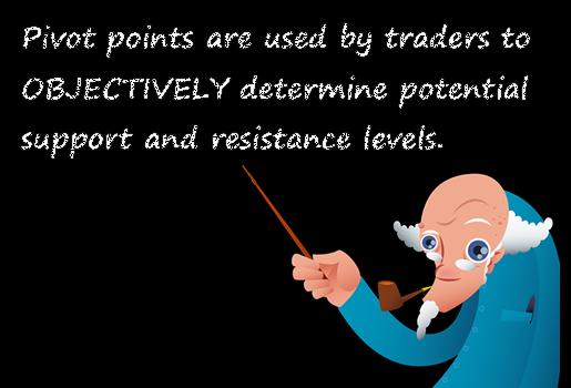 Forex Pivot Points