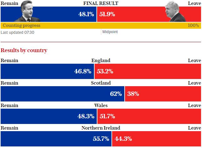 Source: Telegraph.uk