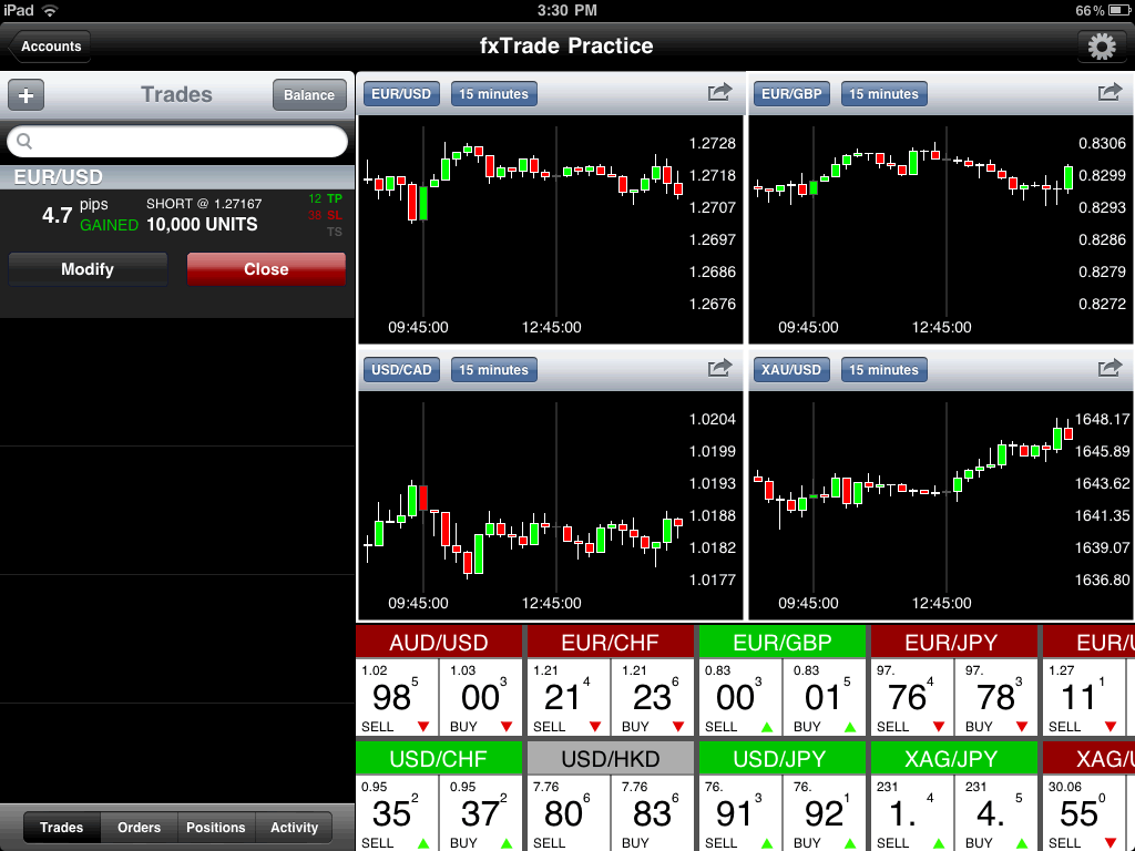 Oanda fxTrade for iPad Screenshot
