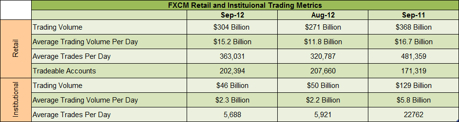 fxcm-stats.png