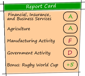 New Zealand Report Card