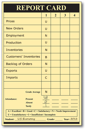 ism-manufacturing-index-report-card.png
