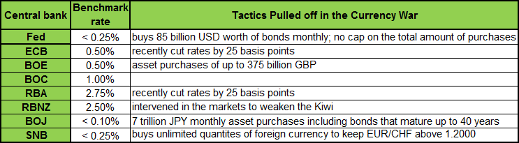 currencywar.png