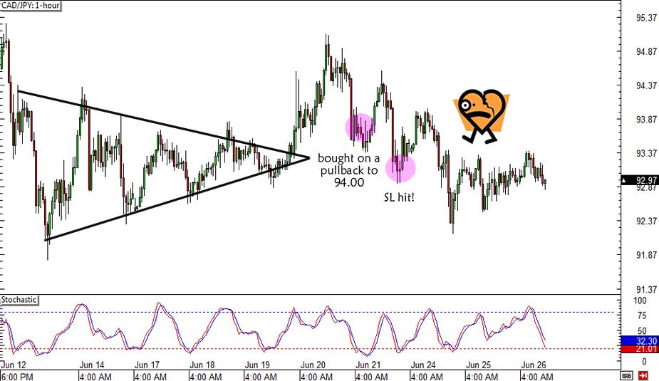 CAD/JPY Trade Idea