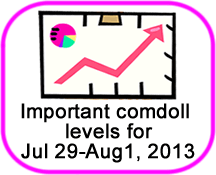 Comdoll Trading Kit (July 29-August 1, 2013)