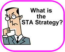 What is the STA strategy?