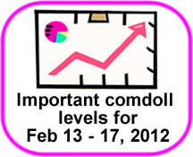 Comdoll Trading Kit (Feb 13-17, 2012)