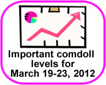 Comdoll Trading Kit (March 19-23, 2012)