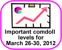 Comdoll Trading Kit (March 26-30, 2012)