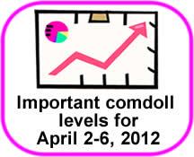 Comdoll Trading Kit (April 2-6, 2012)