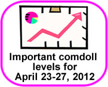 Comdoll Trading Kit (April 23-27, 2012)