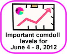 Comdoll Trading Kit (June 4-8, 2012)