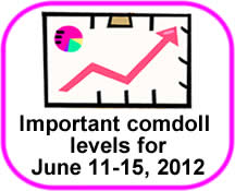 Comdoll Trading Kit (June 11-15, 2012)