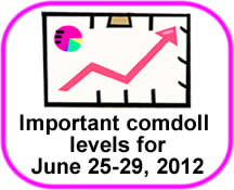 Comdoll Trading Kit (June 25-29, 2012)