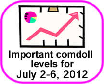Comdoll Trading Kit (July 9-13, 2012)